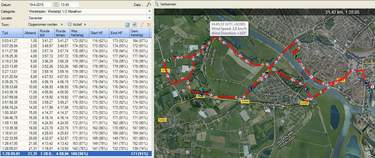 hartslag hardlopen 10 km per uur